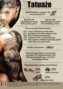 tatuaże-infografika